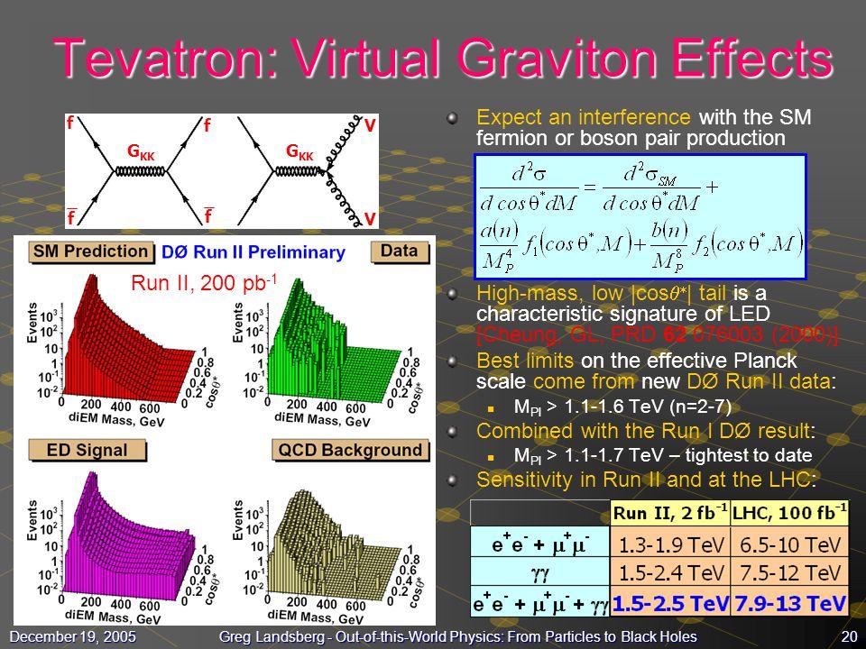 Tevatron: Virtual Graviton Effects