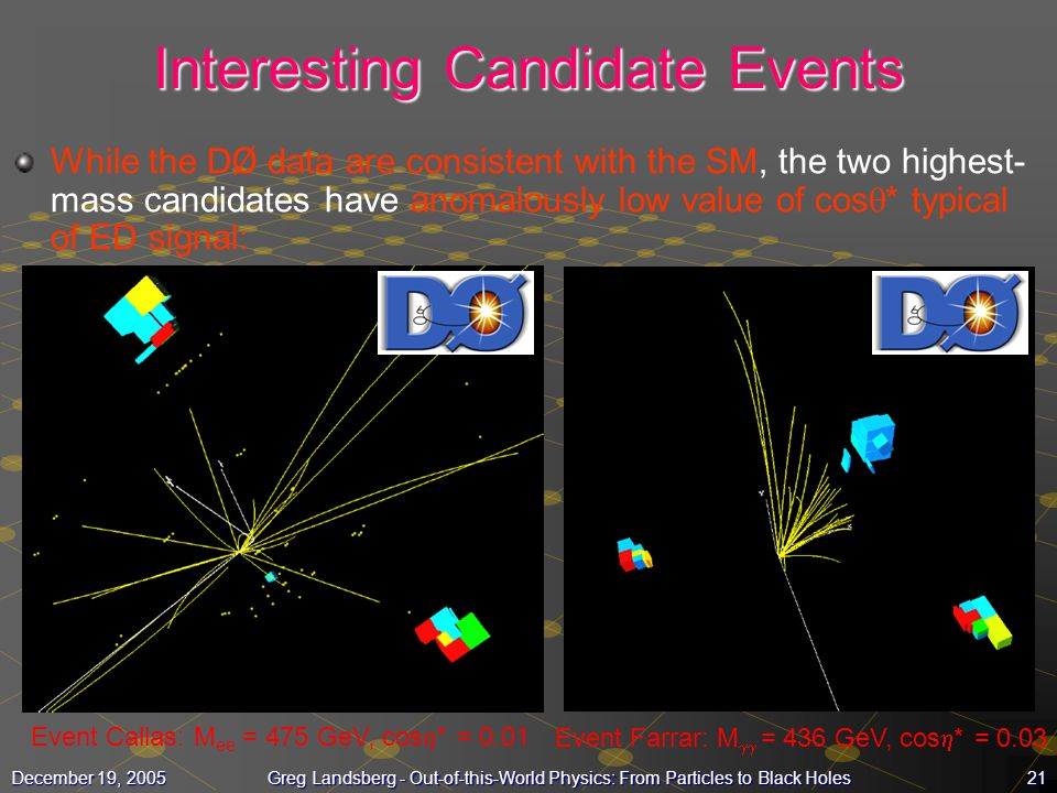 Interesting Candidate Events