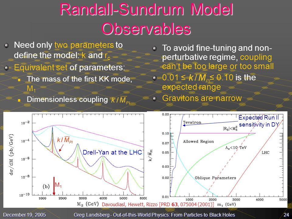 Randall-Sundrum Model Observables