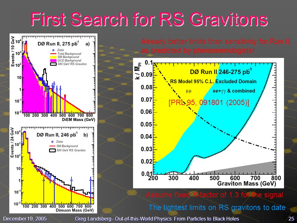 First Search for RS Gravitons
