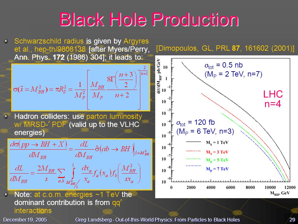 Black Hole Production LHC n=4