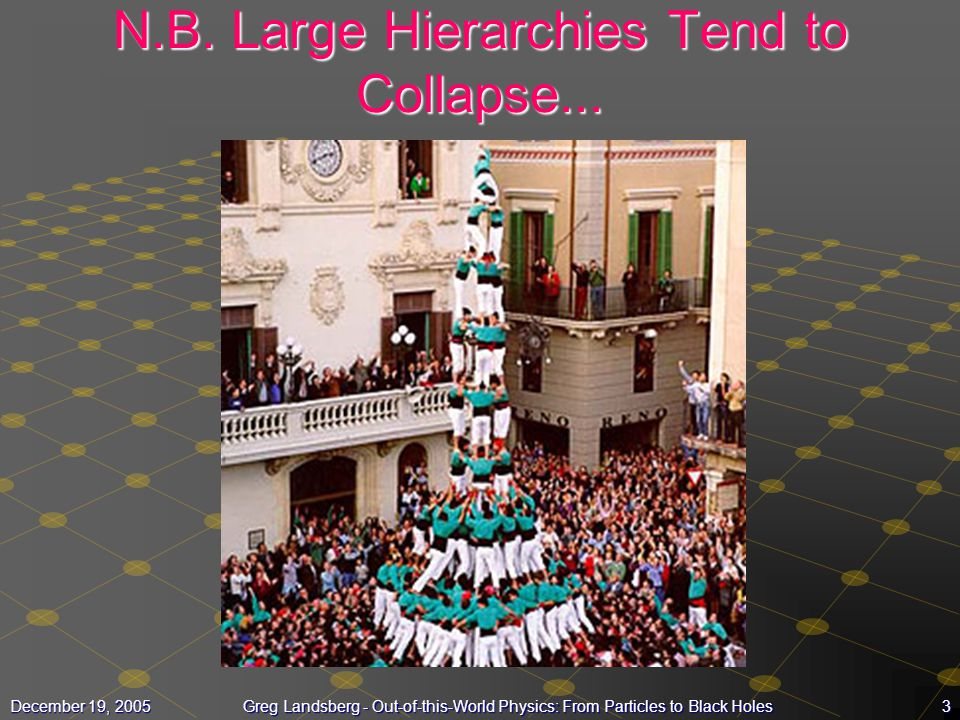 N.B. Large Hierarchies Tend to Collapse...