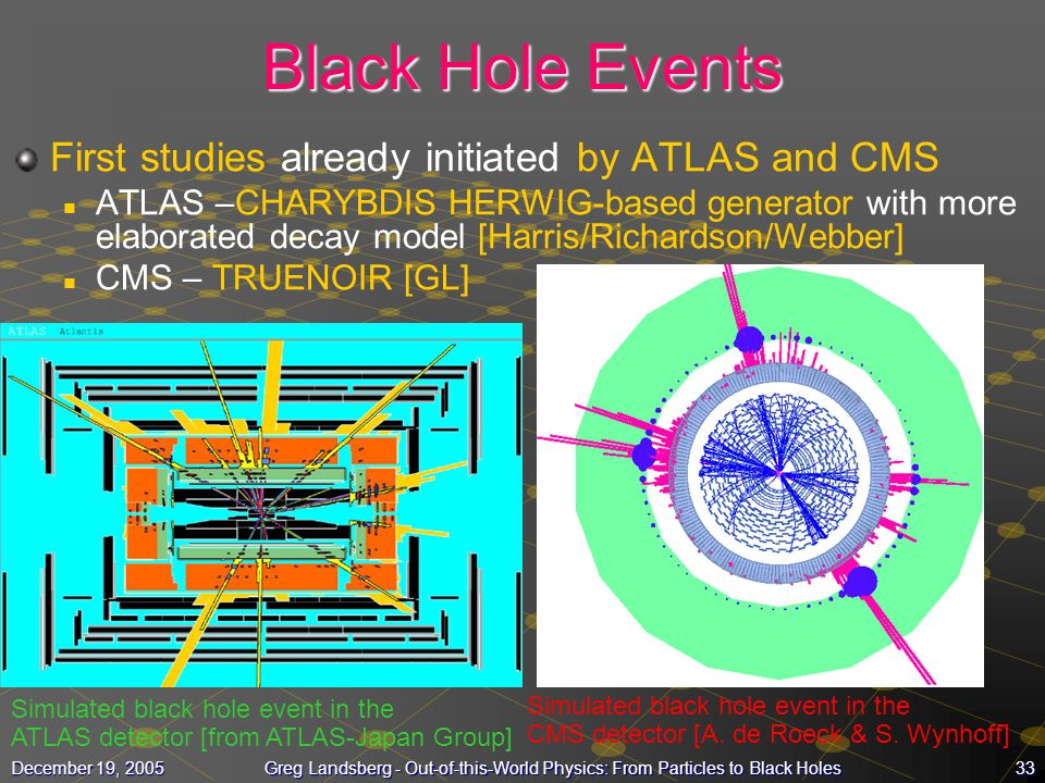 Black Hole Events First studies already initiated by ATLAS and CMS
