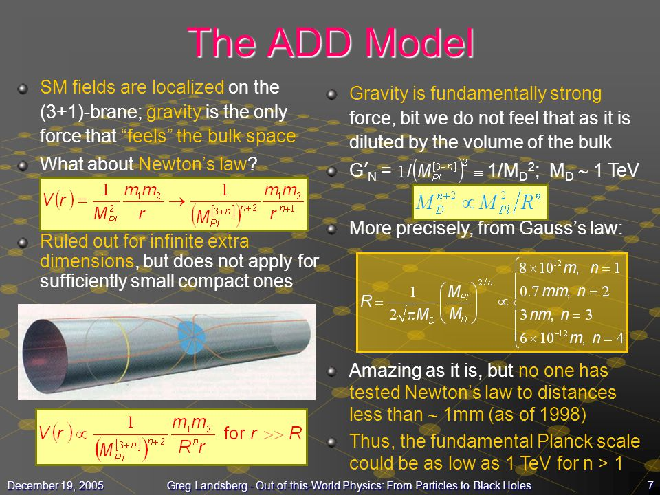 The ADD Model SM fields are localized on the (3+1)-brane; gravity is the only force that feels the bulk space.