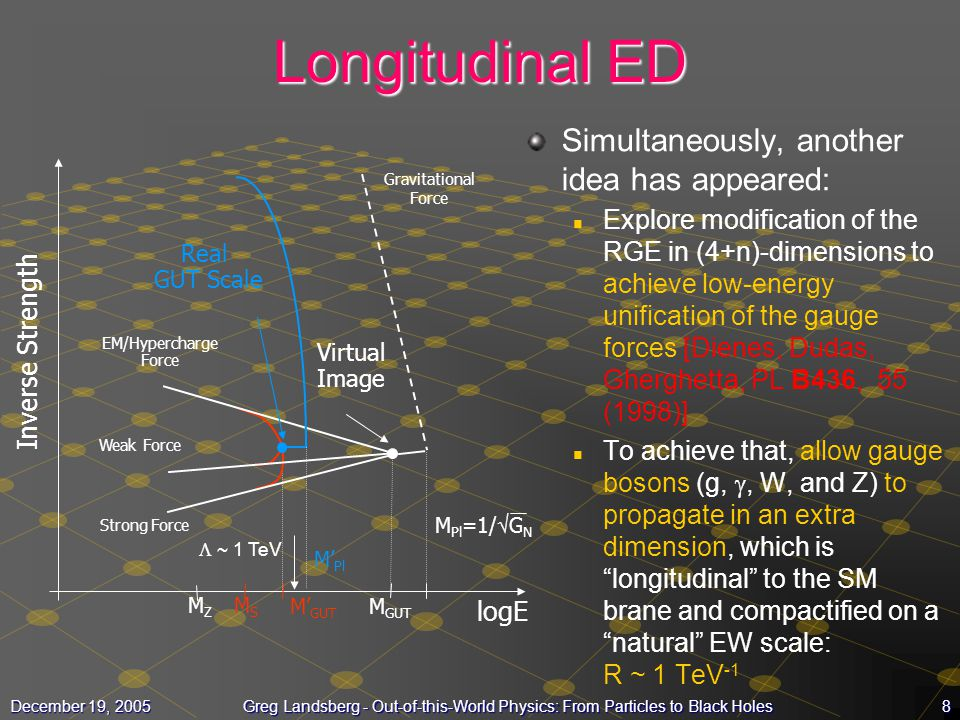 Longitudinal ED Simultaneously, another idea has appeared:
