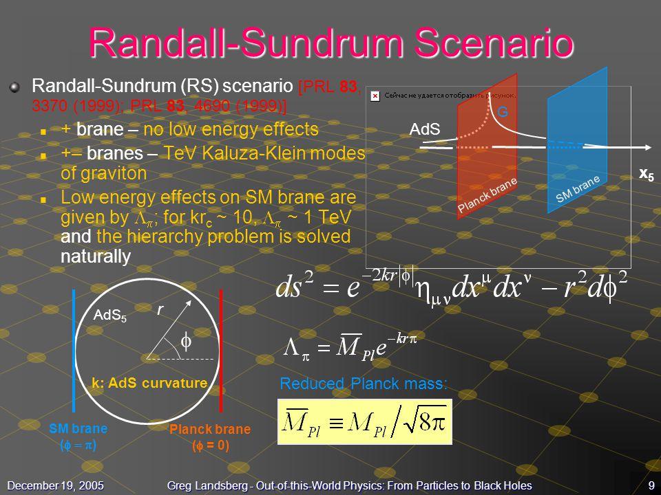 Randall-Sundrum Scenario