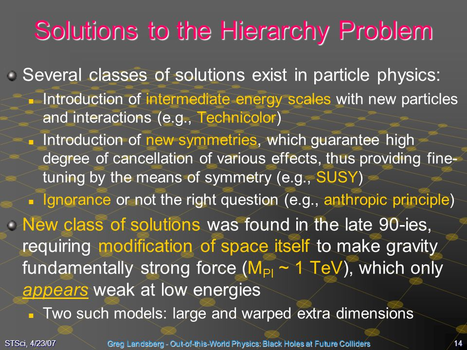 Solutions to the Hierarchy Problem
