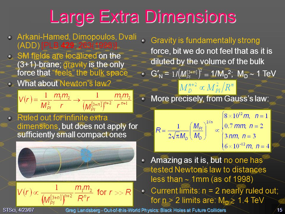 Large Extra Dimensions