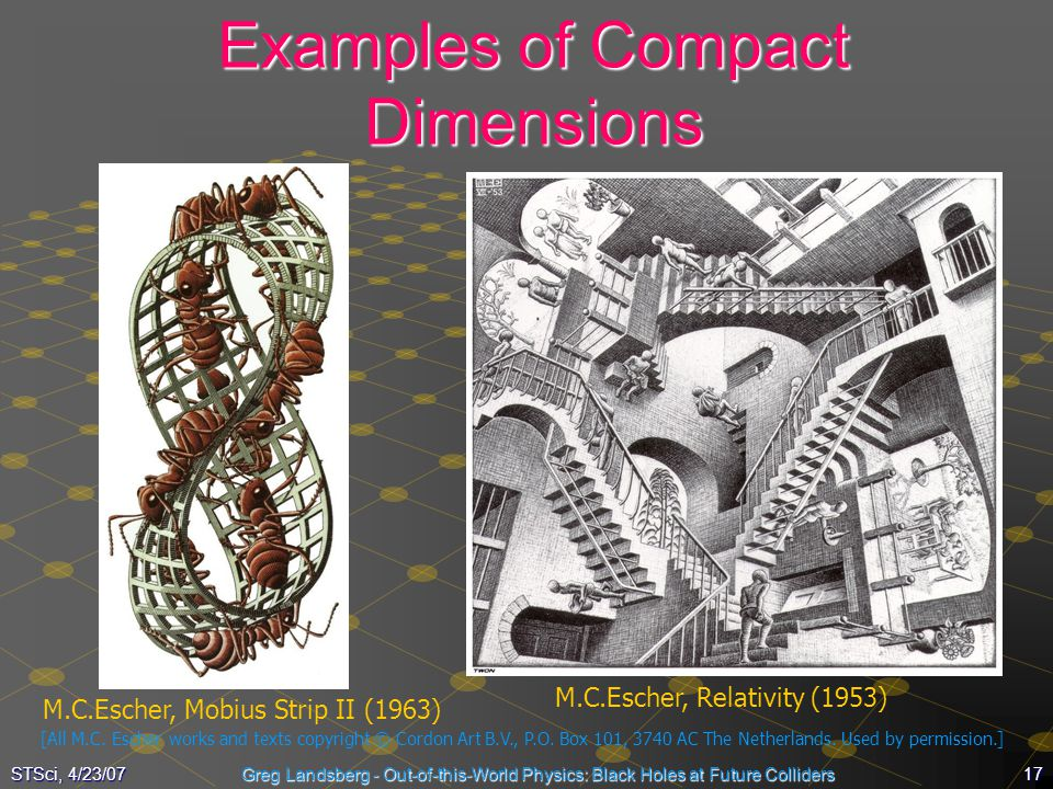 Examples of Compact Dimensions