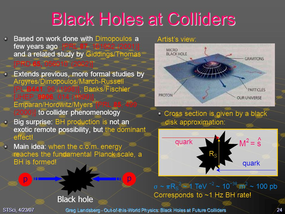 Black Holes at Colliders