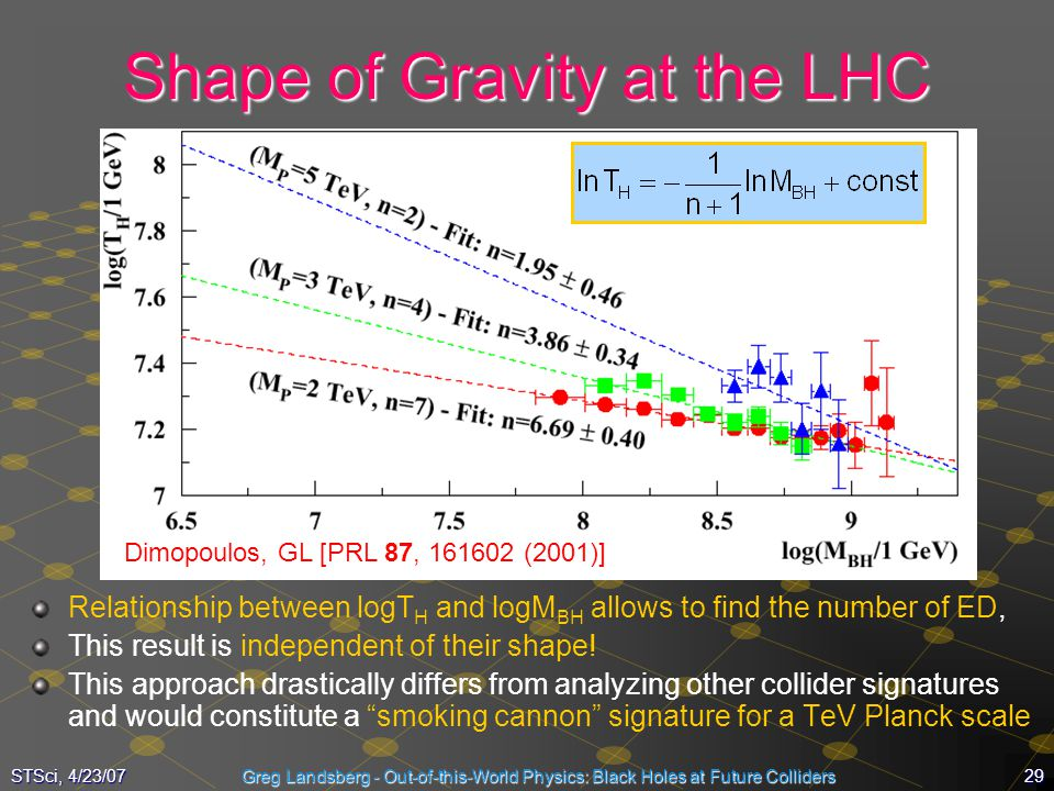 Shape of Gravity at the LHC
