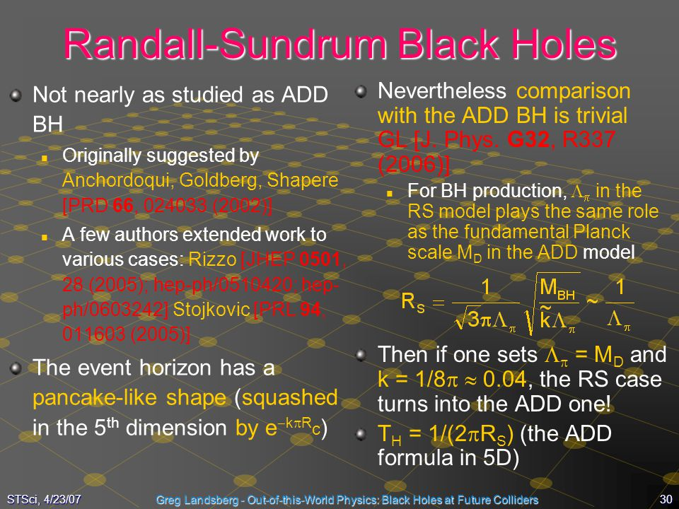 Randall-Sundrum Black Holes