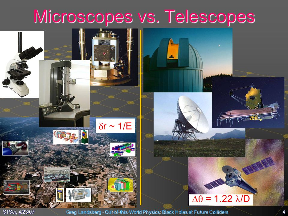 Microscopes vs. Telescopes