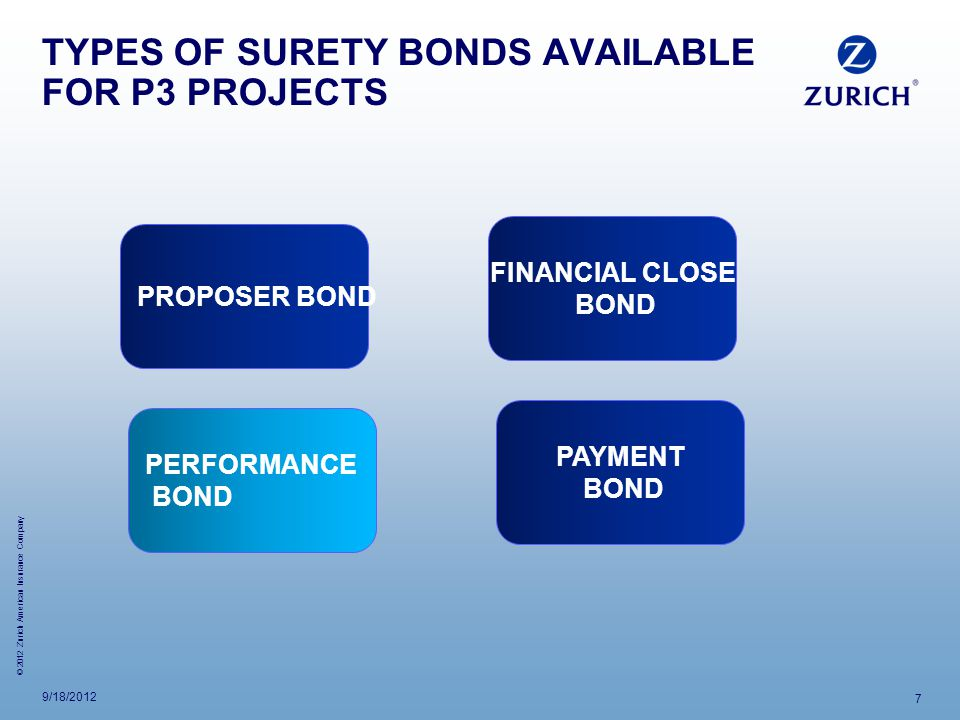 TYPES OF SURETY BONDS AVAILABLE FOR P3 PROJECTS