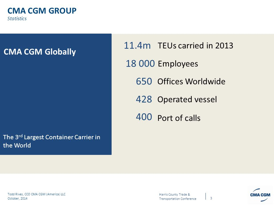 11.4m 18 000 650 428 400 CMA CGM GROUP TEUs carried in 2013