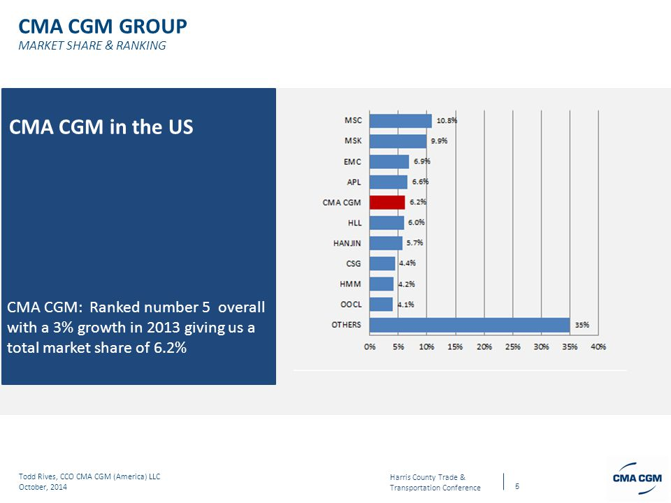 CMA CGM GROUP CMA CGM in the US