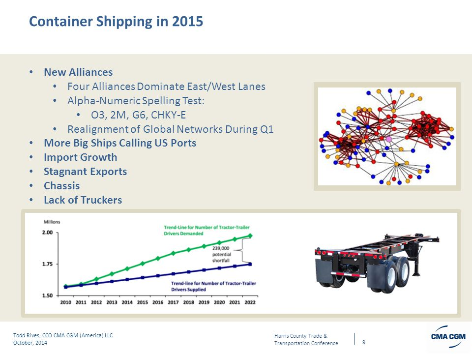 Container Shipping in 2015 New Alliances