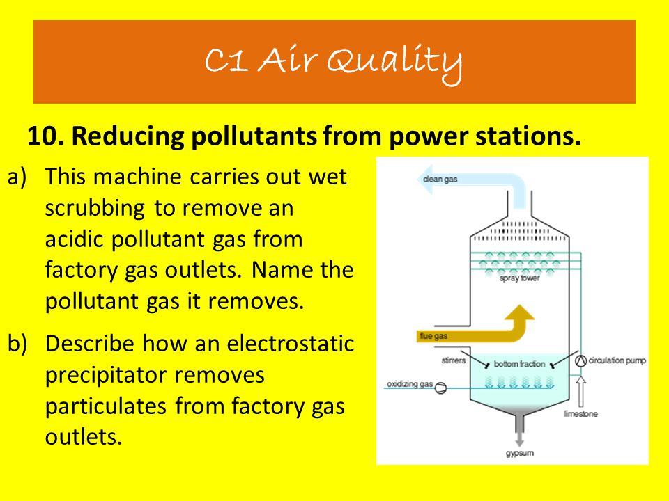 C1 Air Quality 10. Reducing pollutants from power stations.