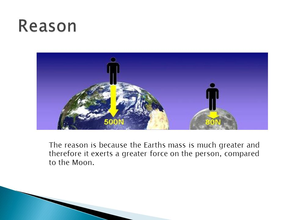 Reason The reason is because the Earths mass is much greater and therefore it exerts a greater force on the person, compared to the Moon.