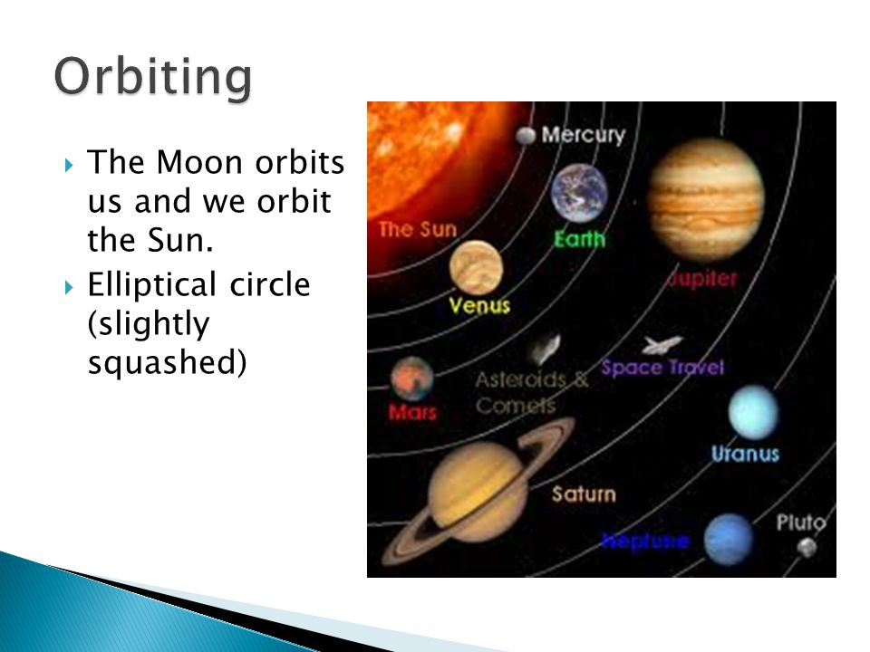 Orbiting The Moon orbits us and we orbit the Sun.