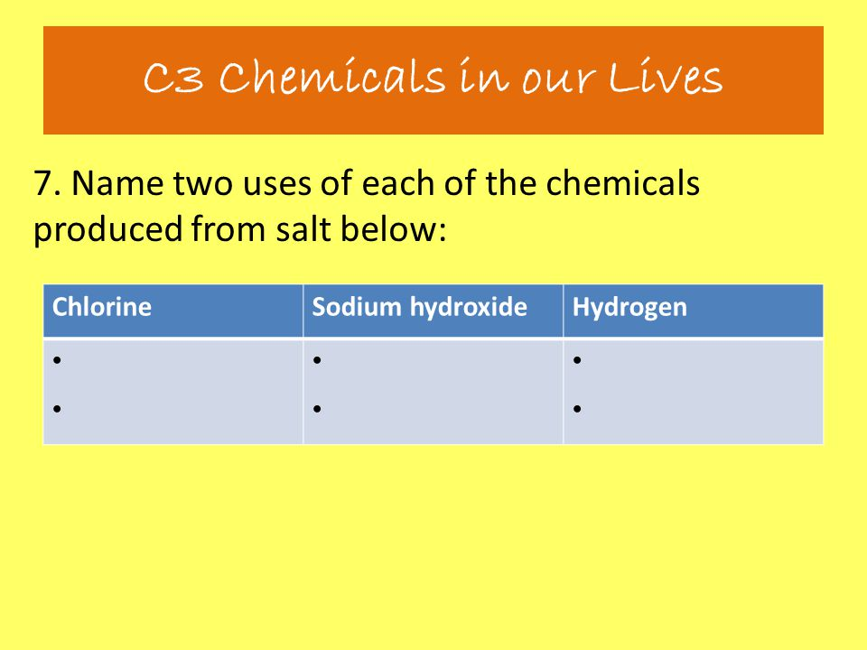 C3 Chemicals in our Lives