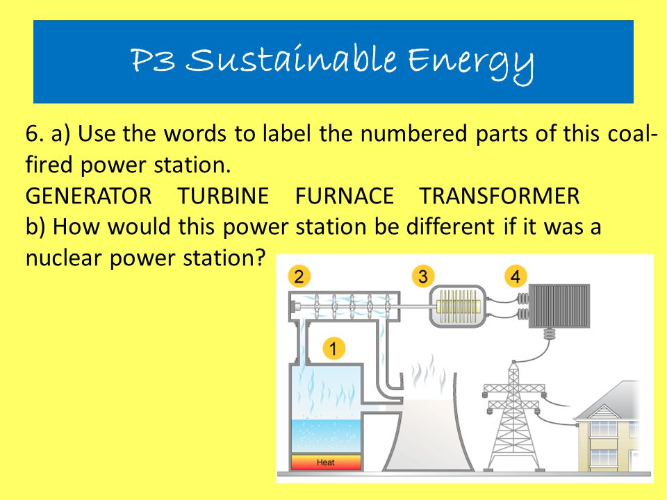 P3 Sustainable Energy 6. a) Use the words to label the numbered parts of this coal-fired power station.