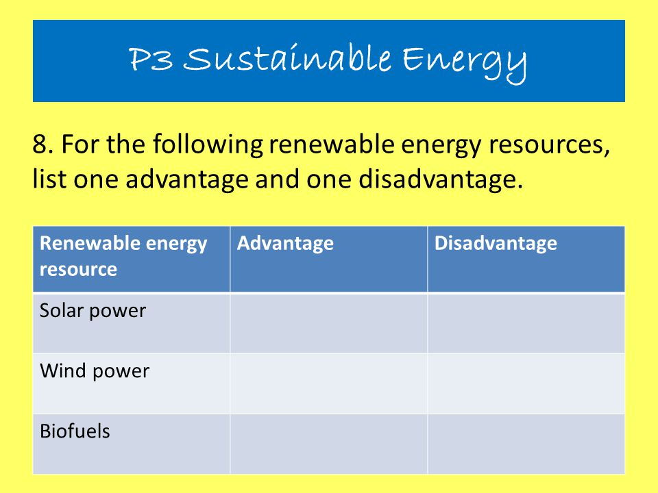 P3 Sustainable Energy 8. For the following renewable energy resources, list one advantage and one disadvantage.