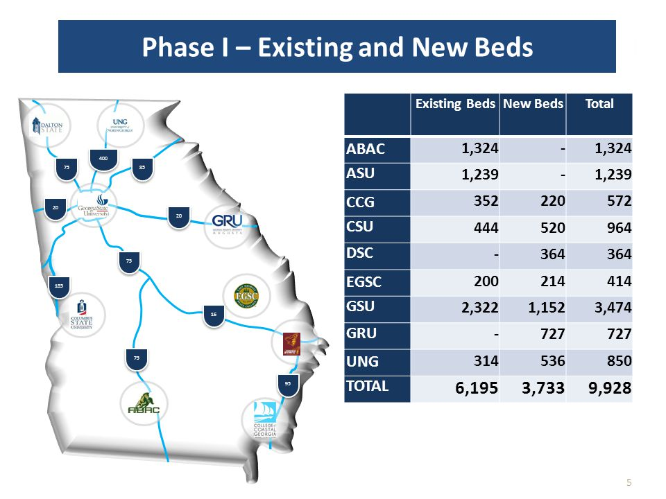 Phase I – Existing and New Beds