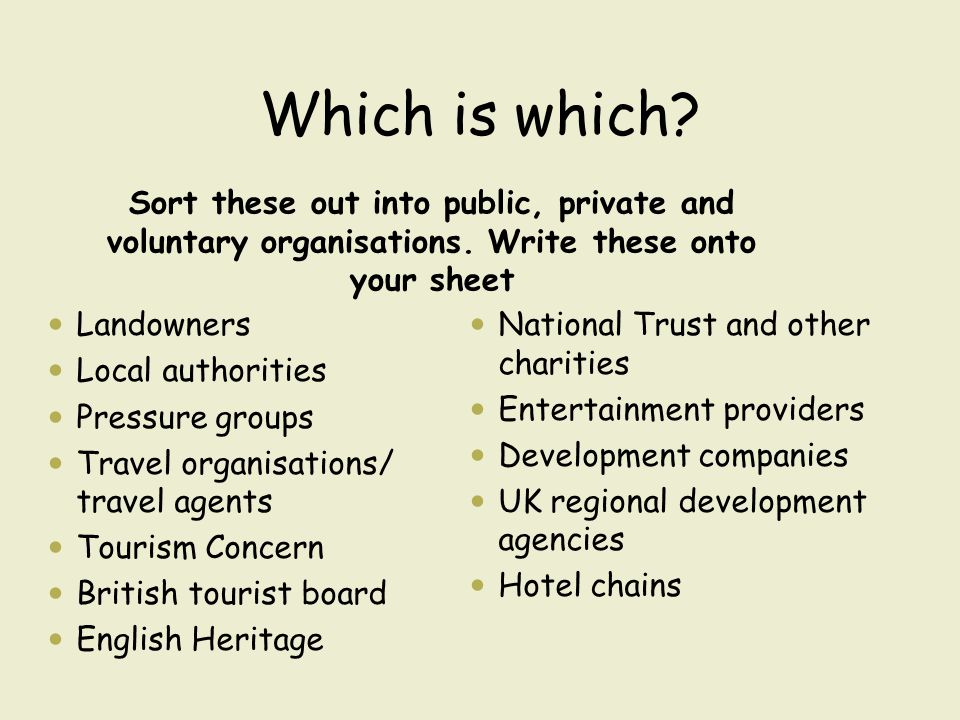 Which is which Sort these out into public, private and voluntary organisations. Write these onto your sheet.