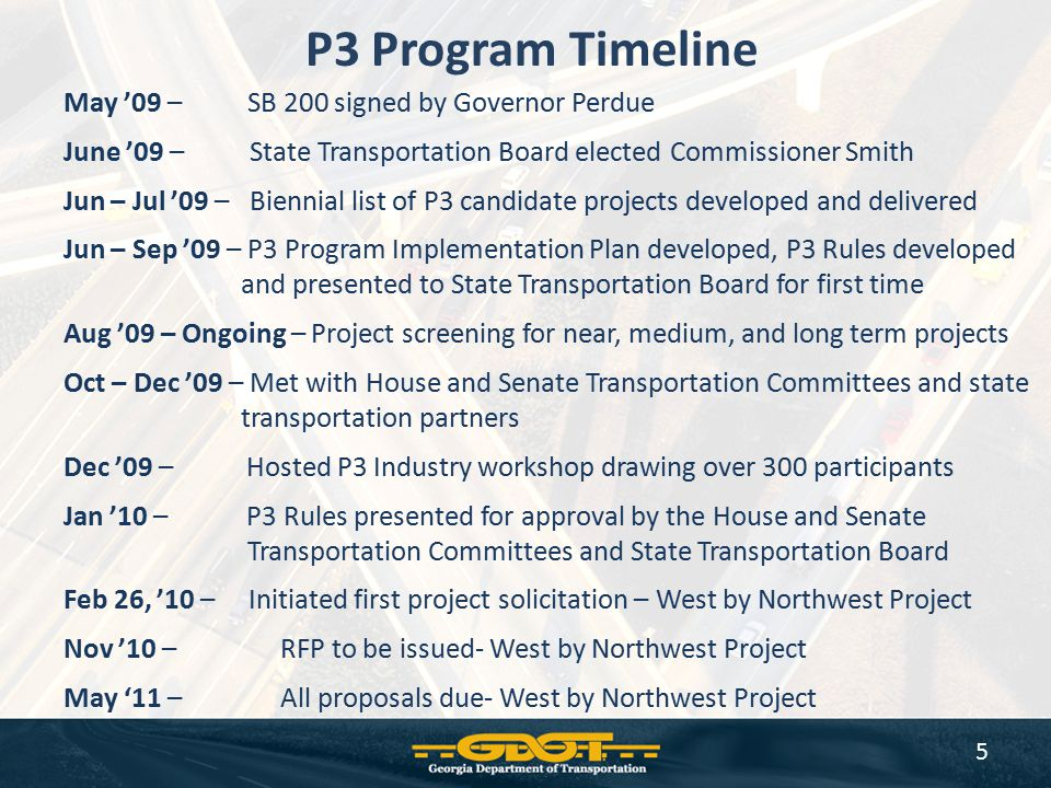 P3 Program Timeline May '09 – SB 200 signed by Governor Perdue