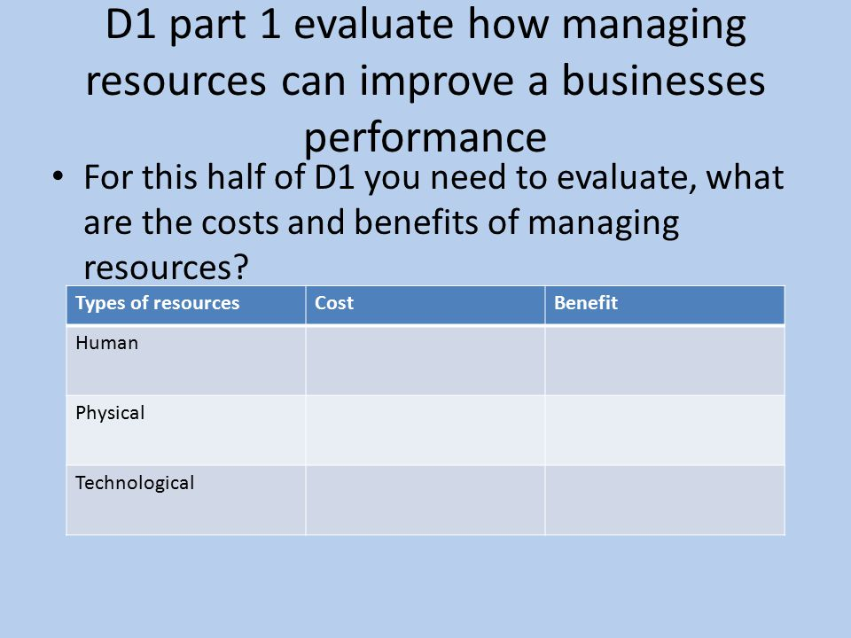 D1 part 1 evaluate how managing resources can improve a businesses performance