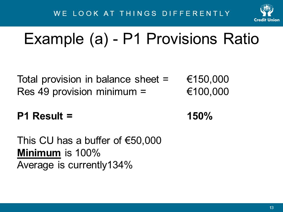Example (a) - P1 Provisions Ratio