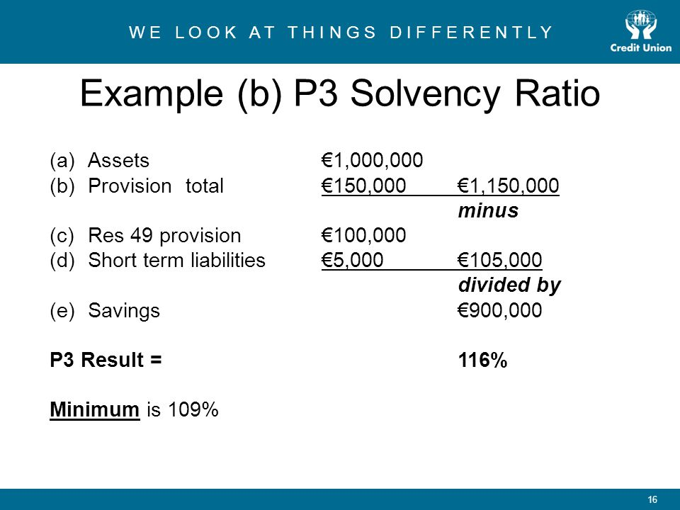 Example (b) P3 Solvency Ratio