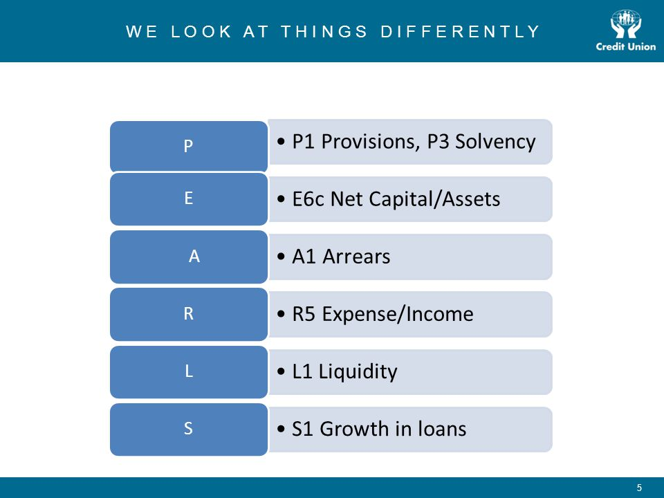 P1 Provisions, P3 Solvency