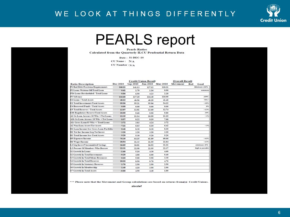 PEARLS report
