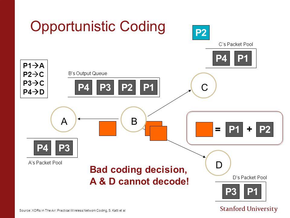 Opportunistic Coding P2 P4 P1 P4 P3 P2 P1 C A B = P1 + P2 P4 P3 D