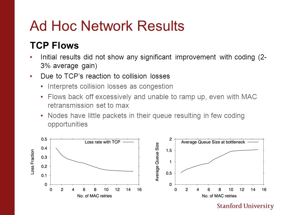 Ad Hoc Network Results TCP Flows