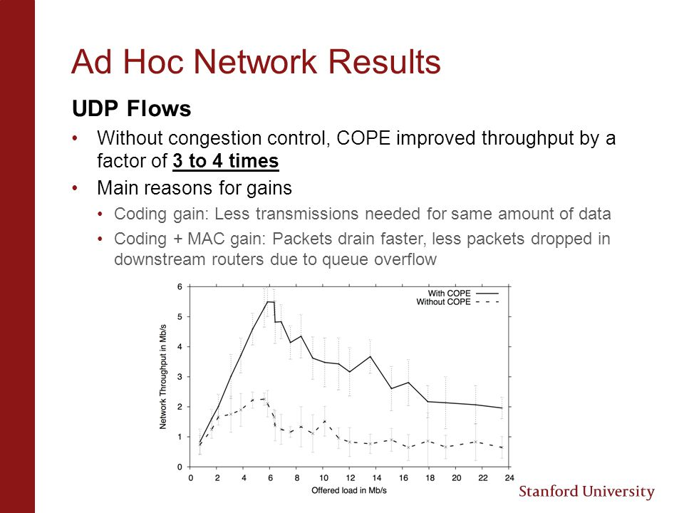 Ad Hoc Network Results UDP Flows