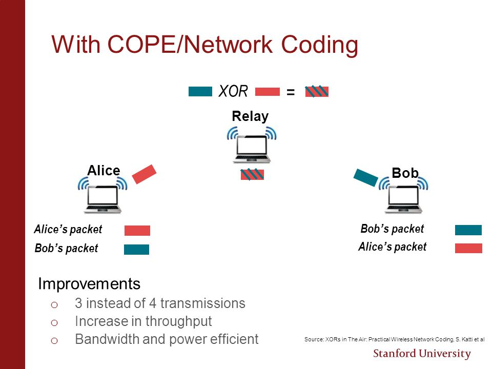 With COPE/Network Coding