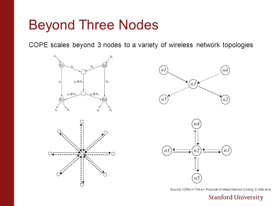 Beyond Three Nodes COPE scales beyond 3 nodes to a variety of wireless network topologies.