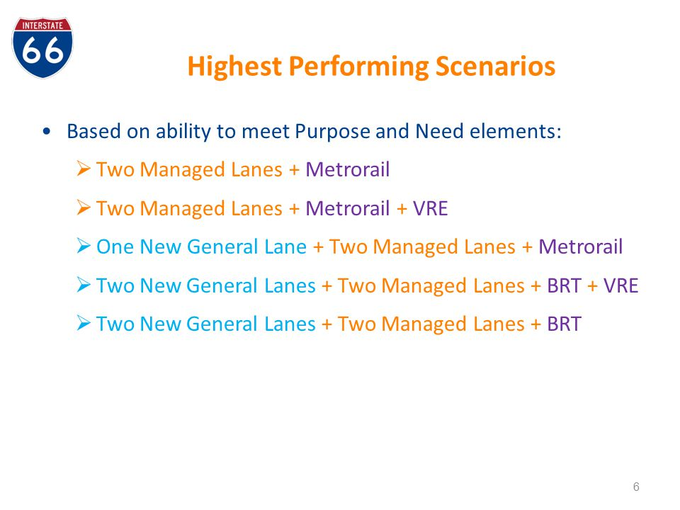 Highest Performing Scenarios