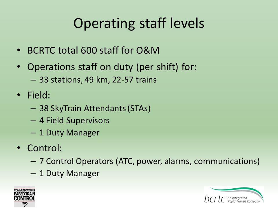 Operating staff levels