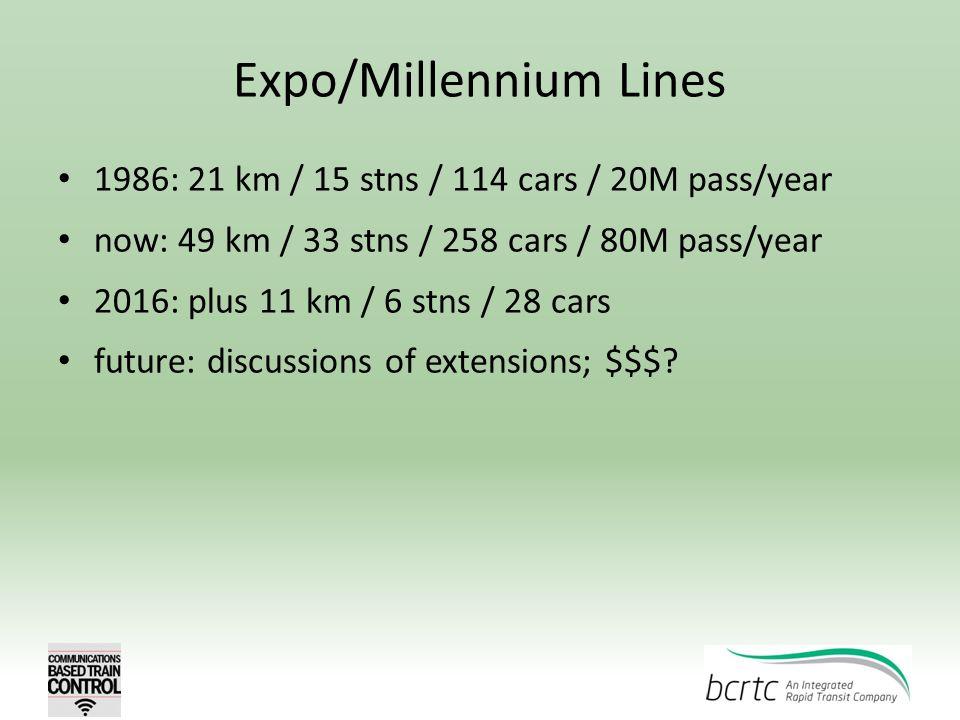 Expo/Millennium Lines