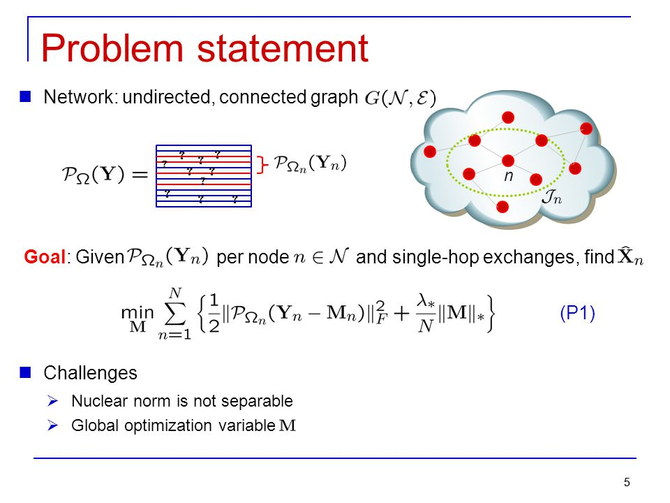 Problem statement Network: undirected, connected graph