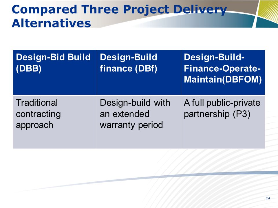 Compared Three Project Delivery Alternatives