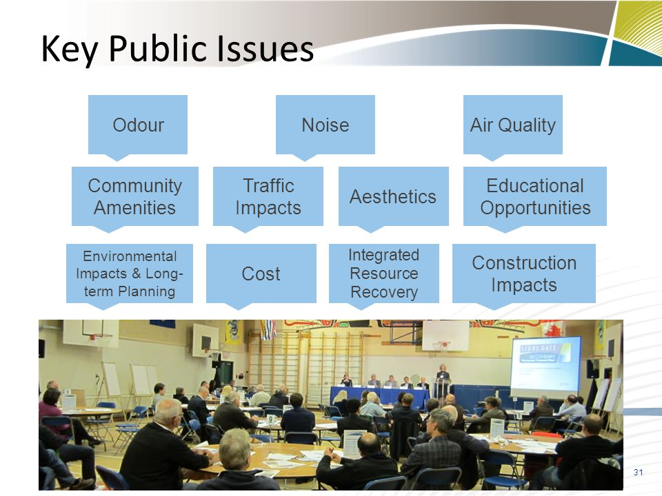 Key Public Issues Odour Noise Air Quality Community Amenities