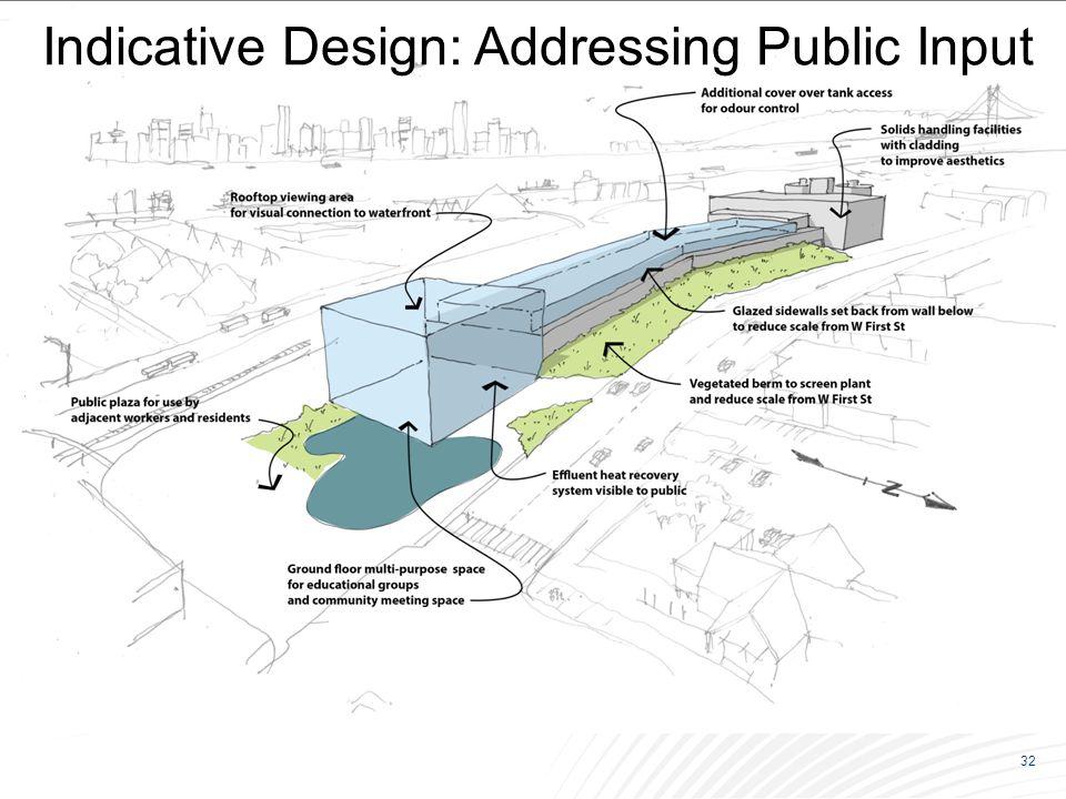 Indicative Design: Addressing Public Input