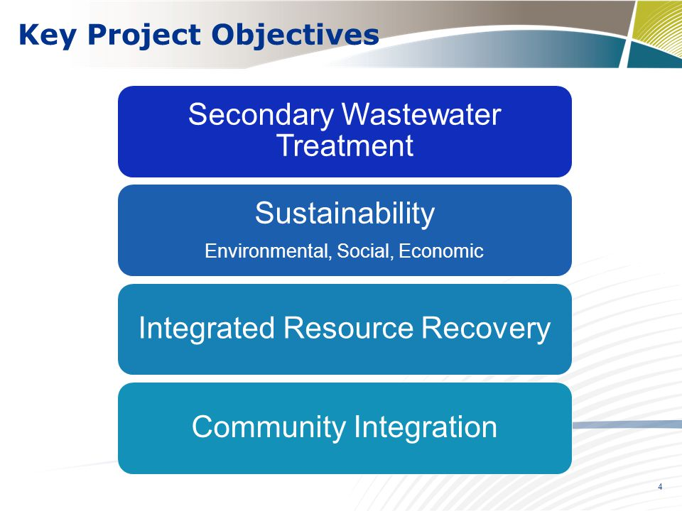 Secondary Wastewater Treatment