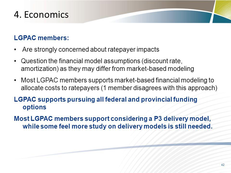 4. Economics LGPAC members: