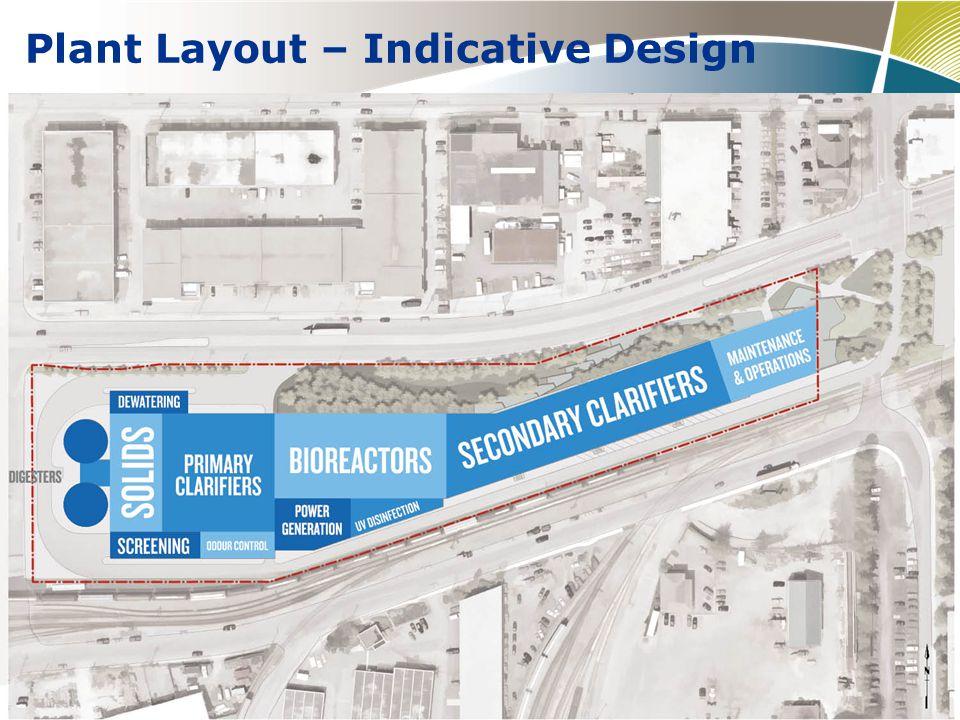 Plant Layout – Indicative Design